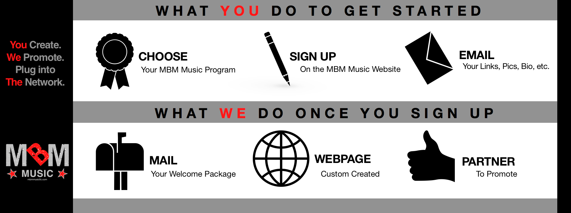 The MBM Network. You Create. We Promote. Plug Into The Network.