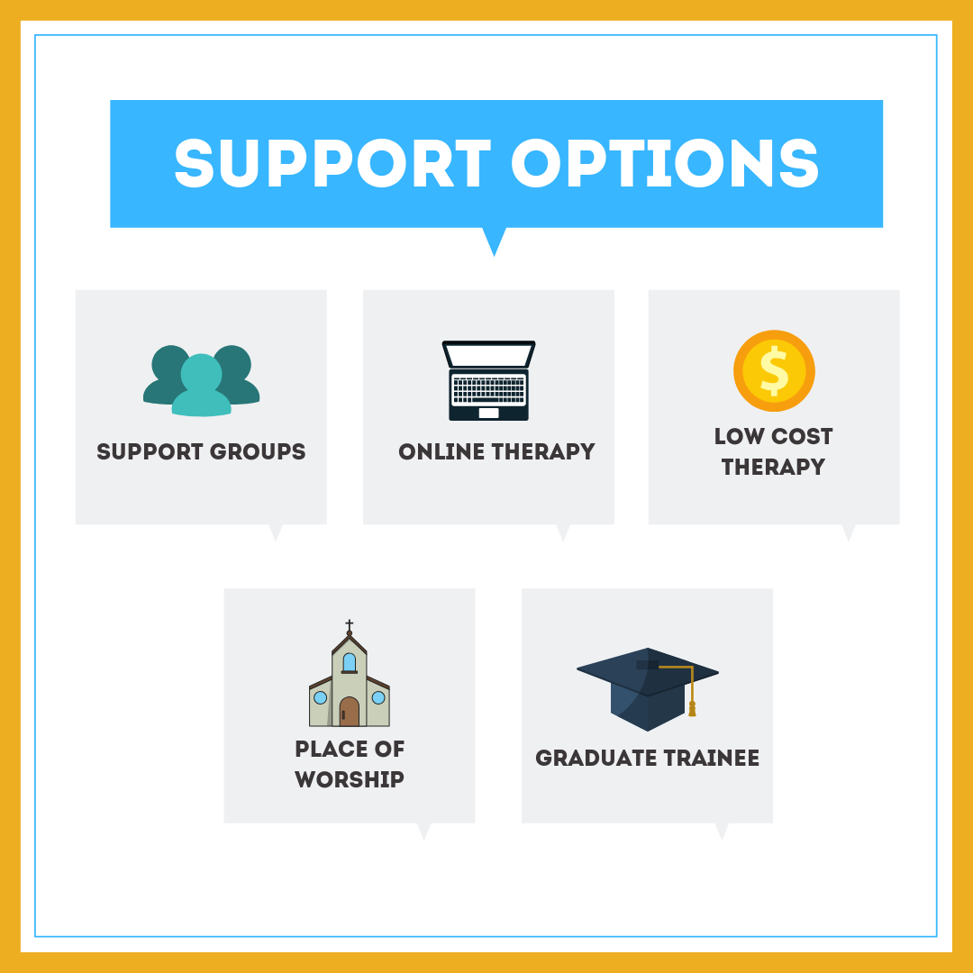 support options.png
