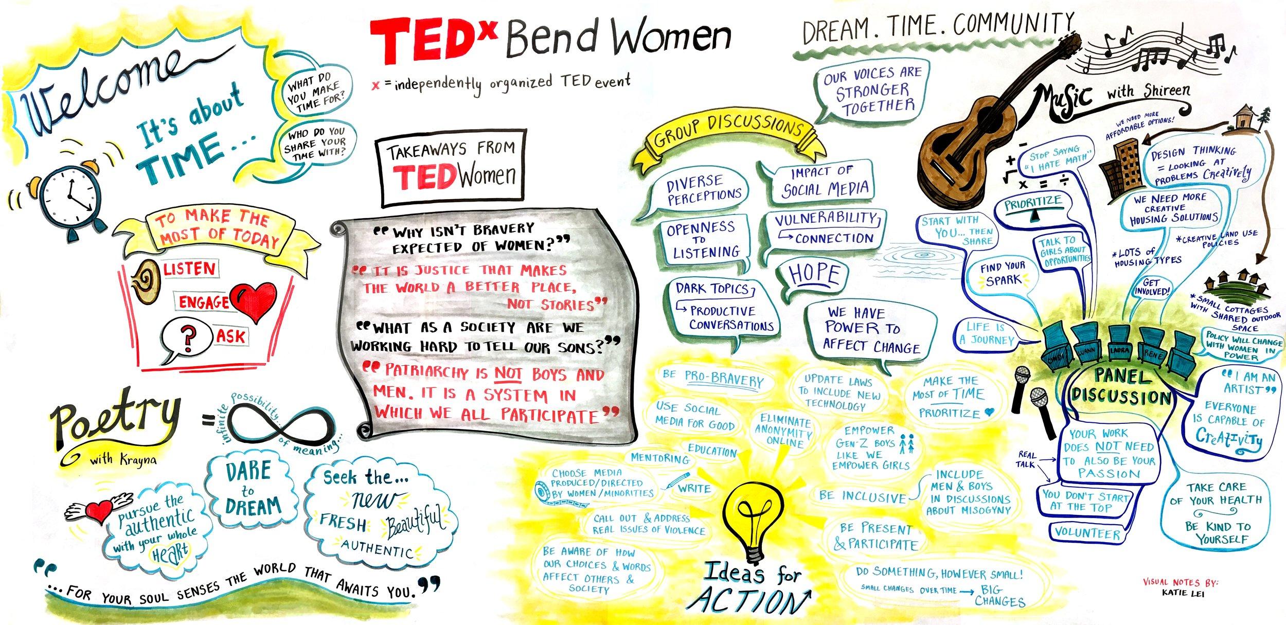2016* TEDxBendWomen copy.jpg