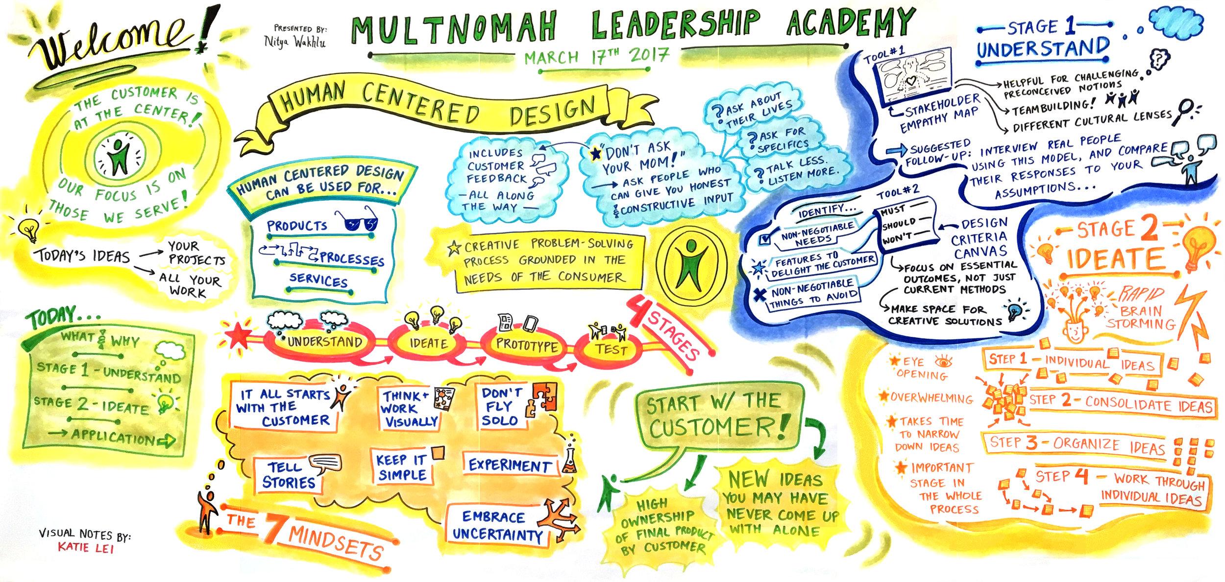 2017* Multnomah Leadership Academy .jpg