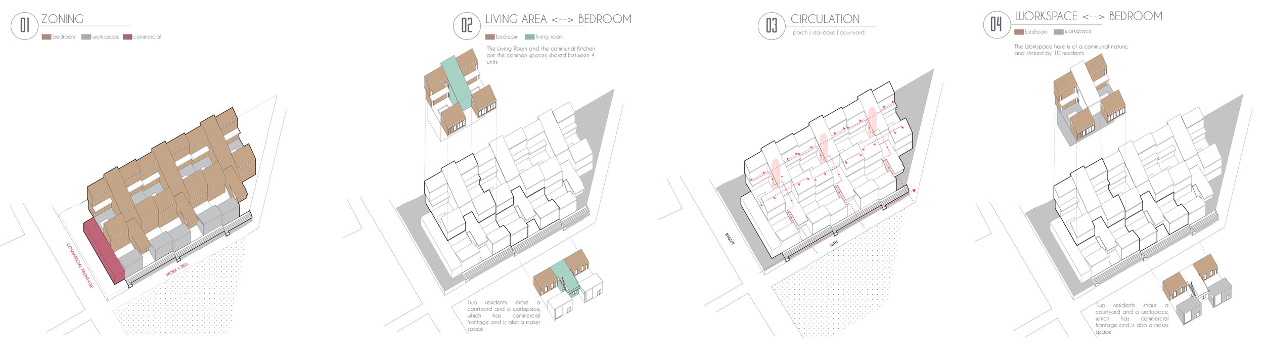 Conceptual massing diagrams showing area and unit divisions and communal spaces.