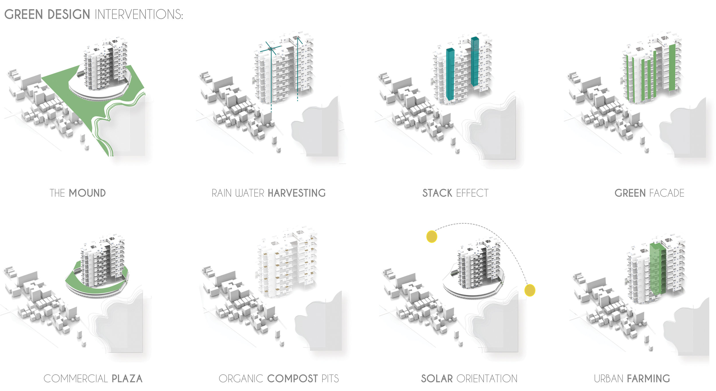 Diagram showing sustainable green building strategies, that have been implemented at both the building and site level.