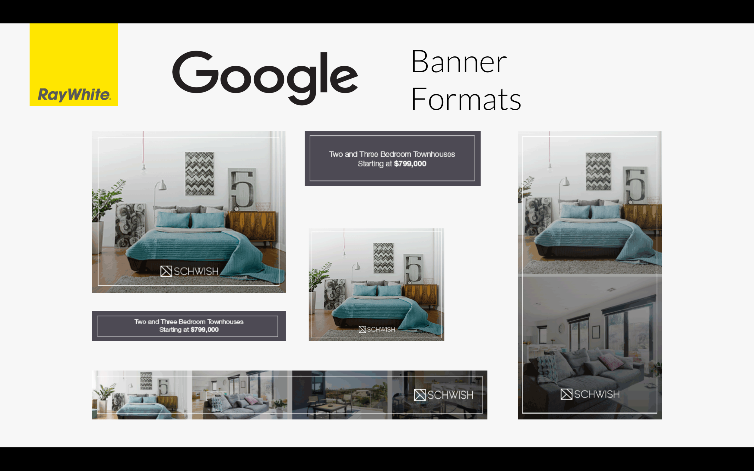Google banners - Targeted adds