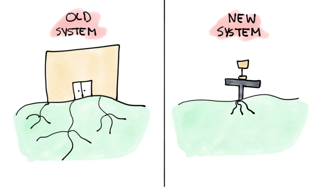 new educational system