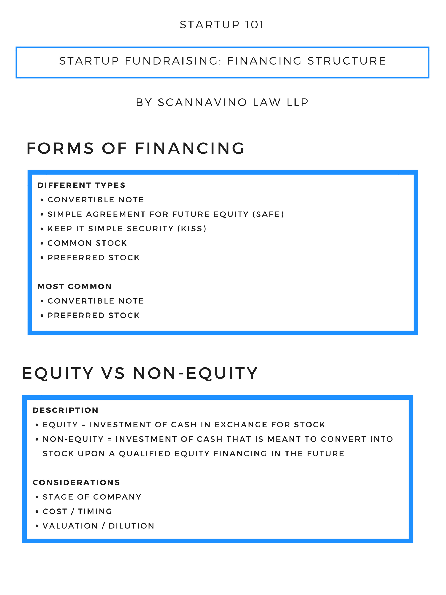 Financing Structure Basics.jpg