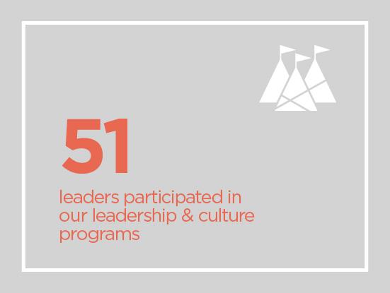 51 Leaders.jpg