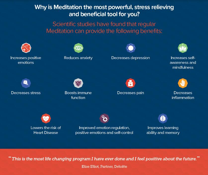 Meditation Results.png
