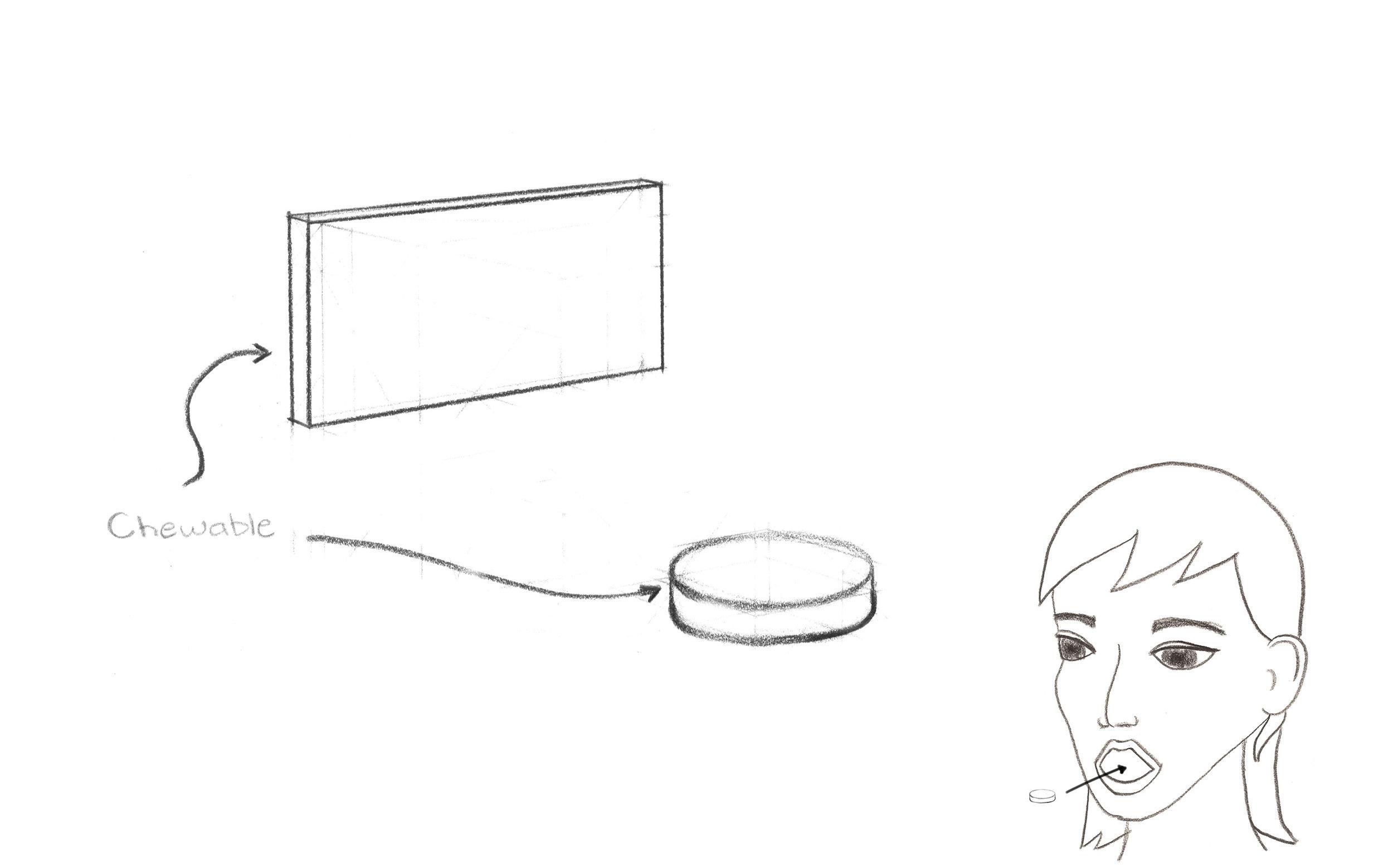 Augmented Taste Concept: 3D-Printed Chewables