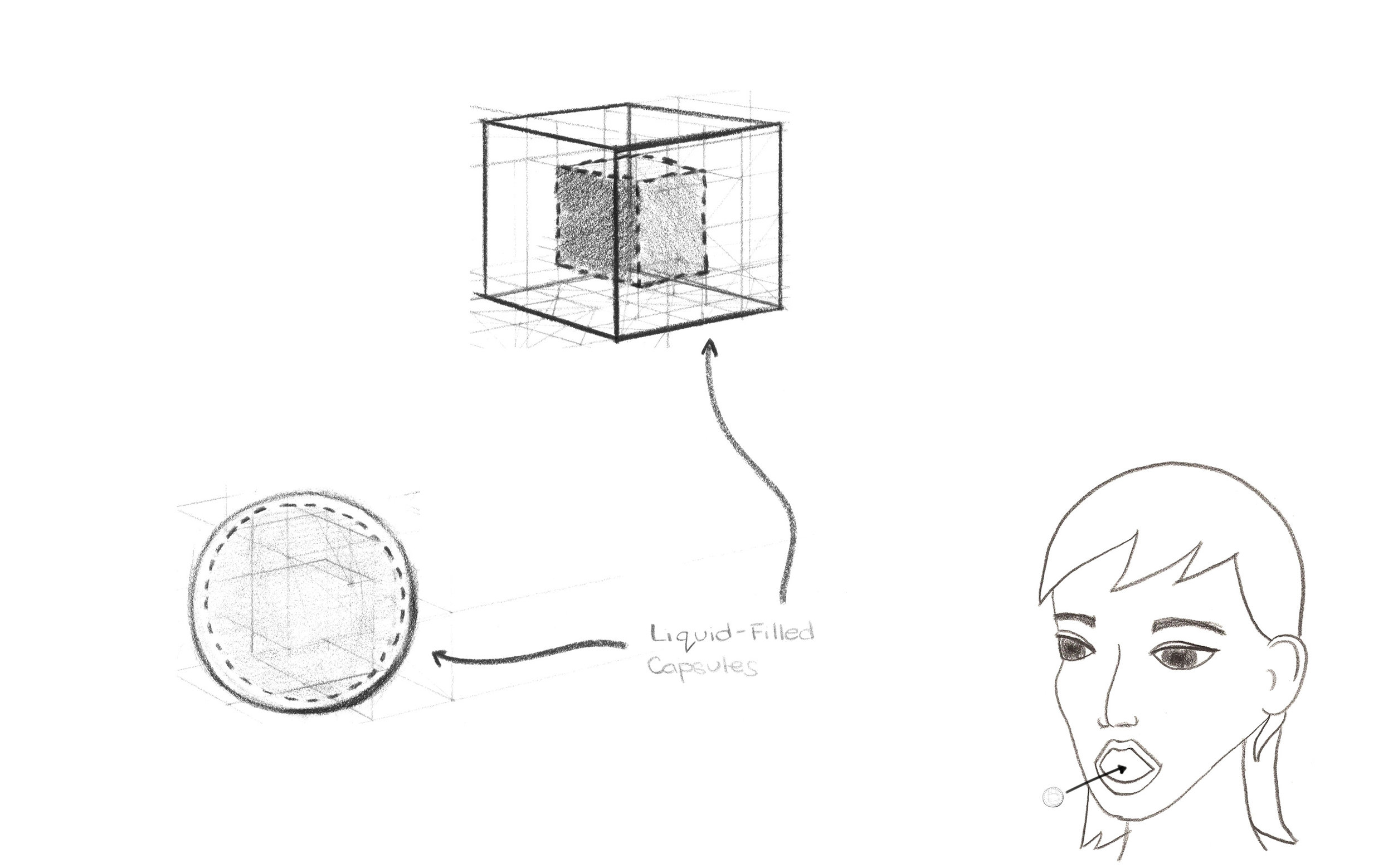 Augmented Taste Concept: 3D-Printed Liquid Capsules