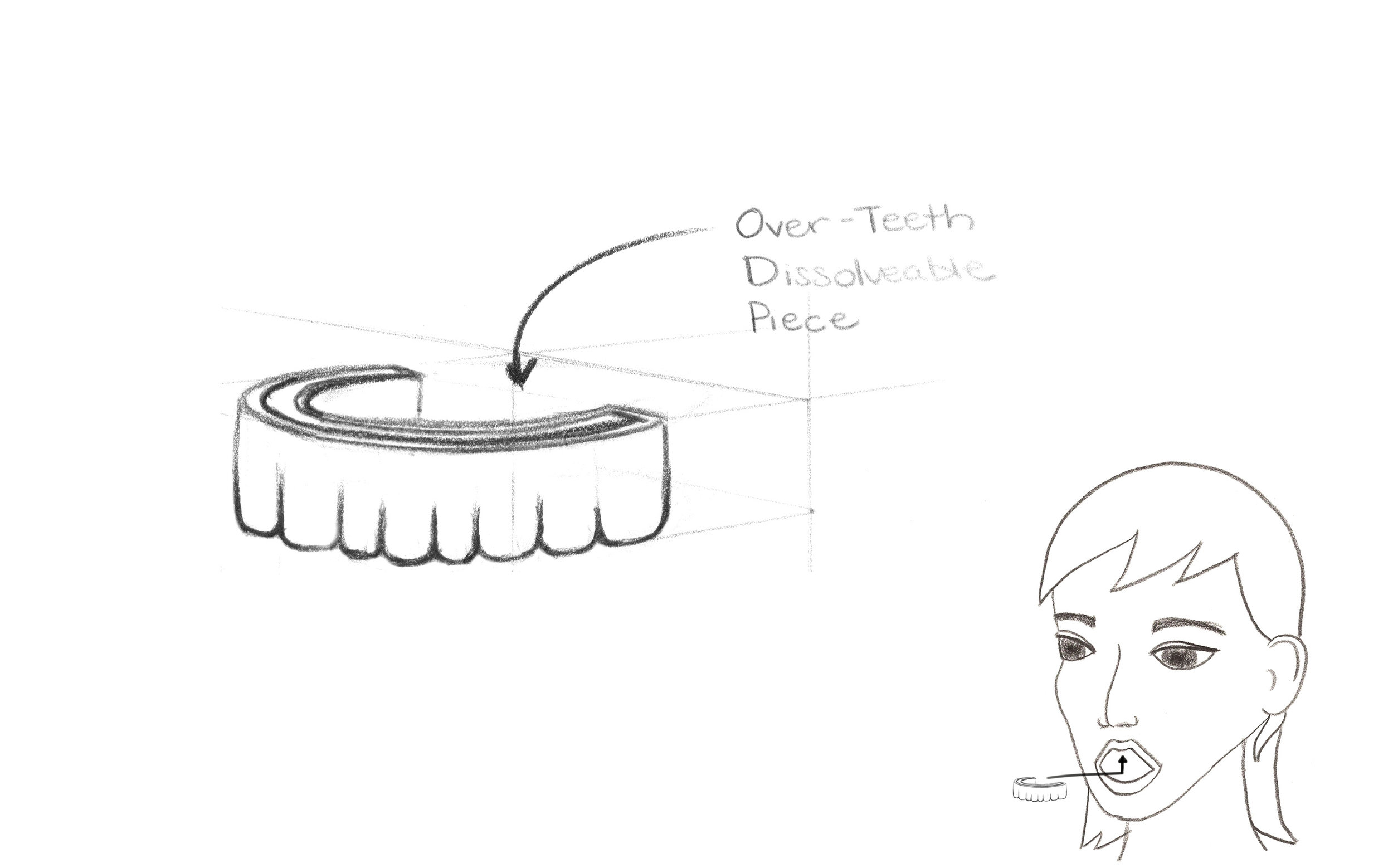 Augmented Taste Concept: 3D-Printed Dissolving Teeth Piece