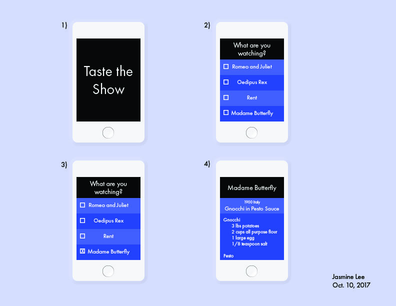 Augmented Taste Concept: Accompanying Recipes App