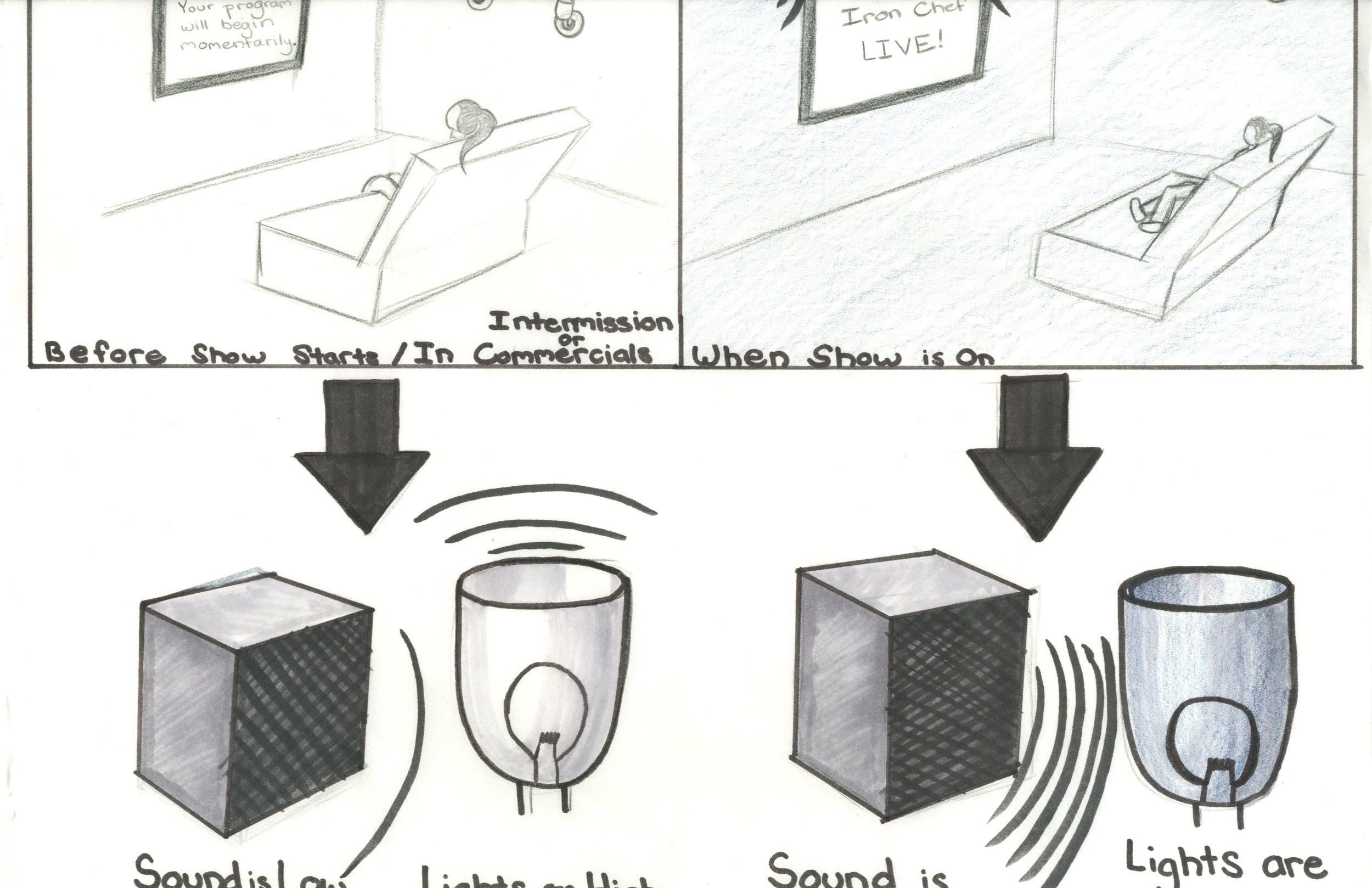 Augmented Combined Senses Concept: Smart Lights and Speakers