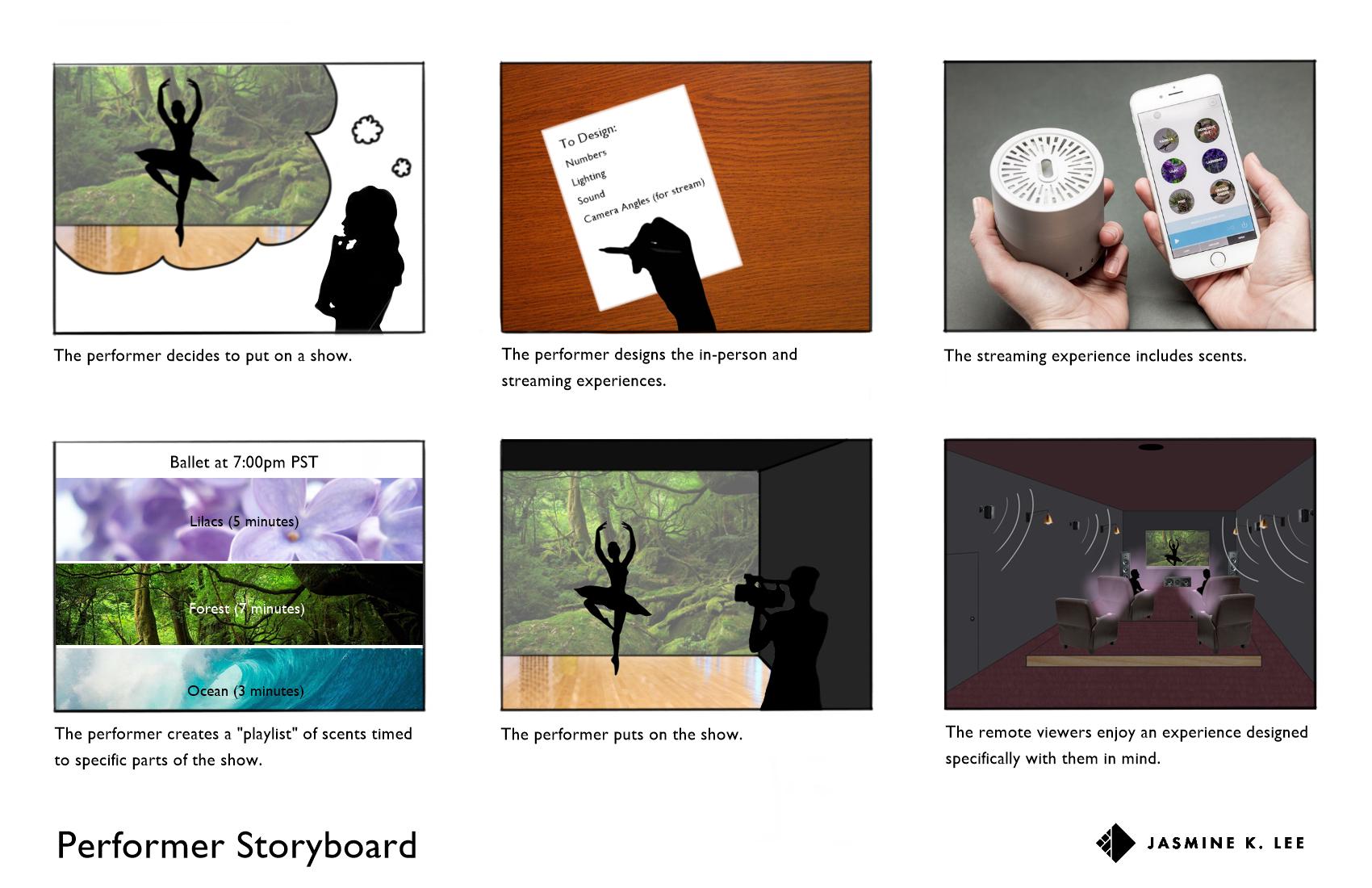PerformerStoryboard.jpg