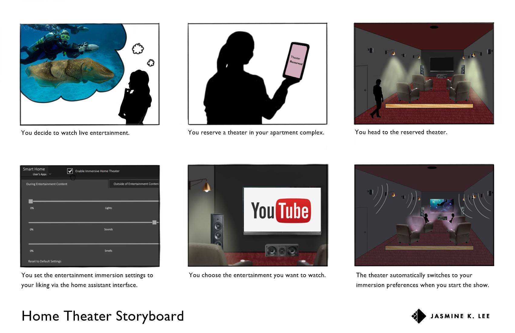 HomeTheaterStoryboard2.jpg