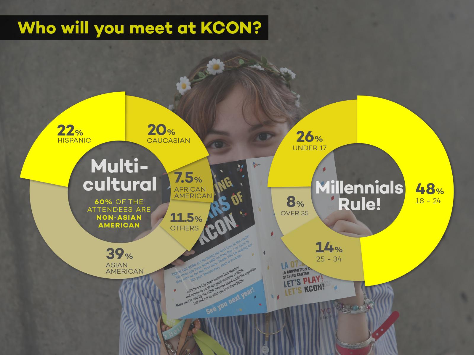 KCON2016_DECK-12.jpg