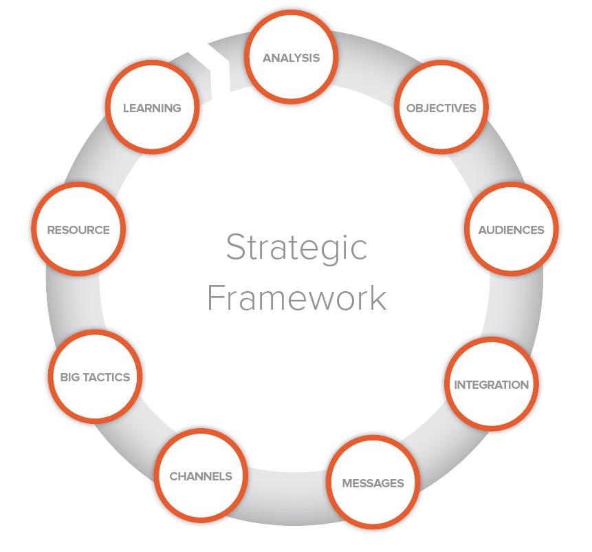 strategic-framework-2.jpg