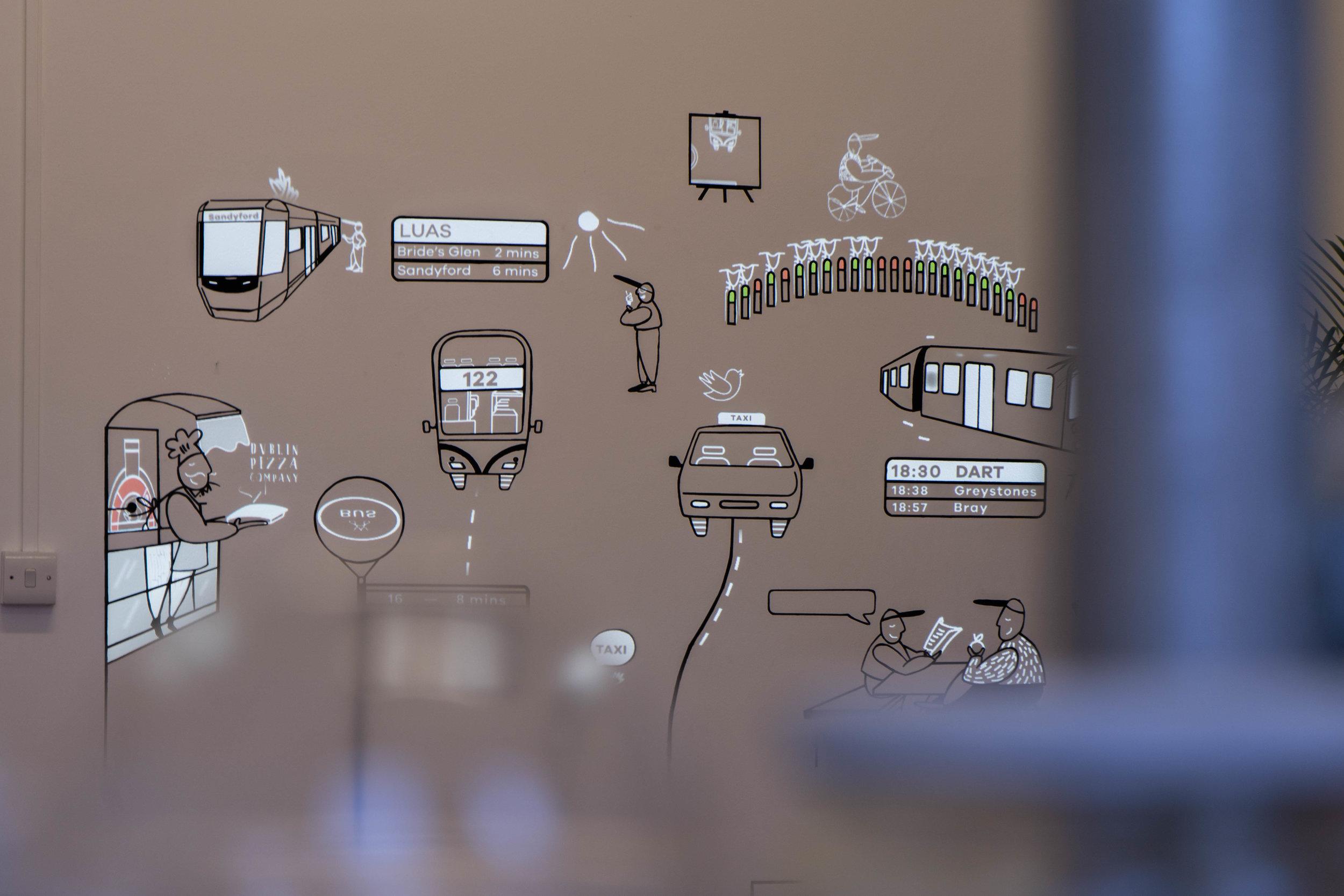 Pixel Mapping Motion Design Aran Islands