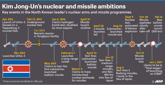 NorthKorea-Timeline-01-580x301.png