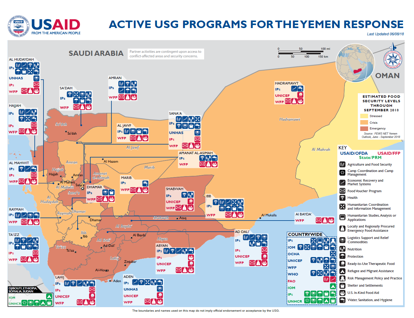 8 JUNE 2018: ACTIVE USG PROGRAMS FOR THE YEMEN RESPONSE