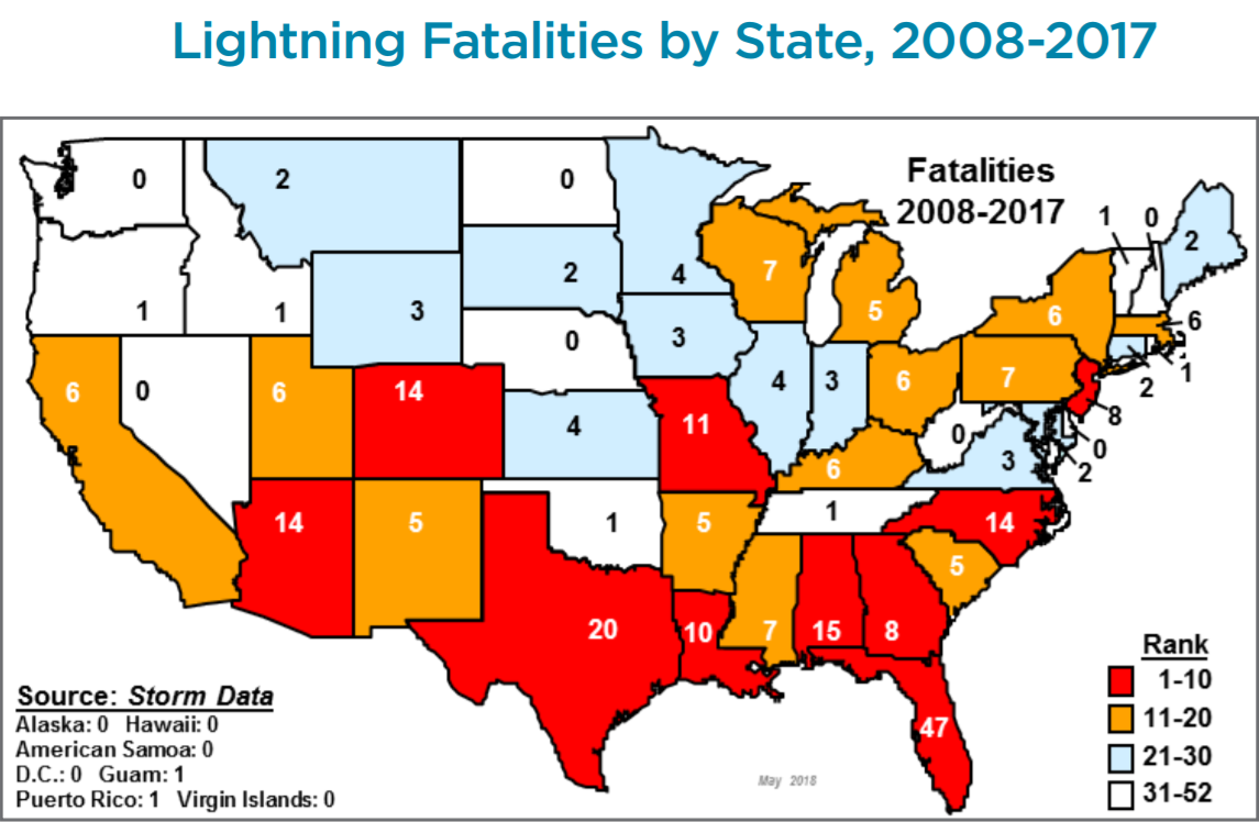 27 JUNE 2018: LIGHTNING FATALITIES BY STATE, UNITED STATES, 2008-2017