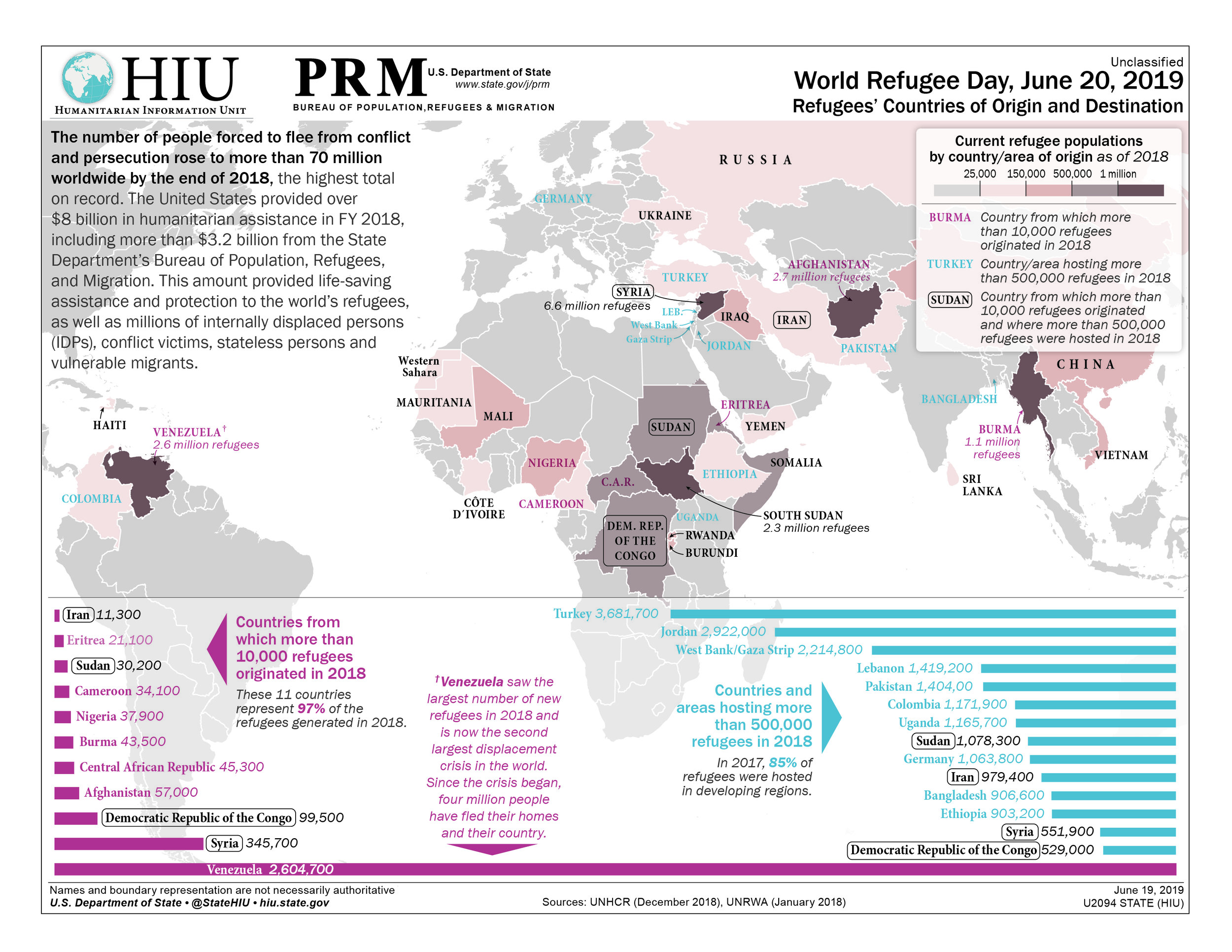 PHM-MOTW_Week3_World_RefugeeDay_2019Jun19_HIU_U2094.jpg