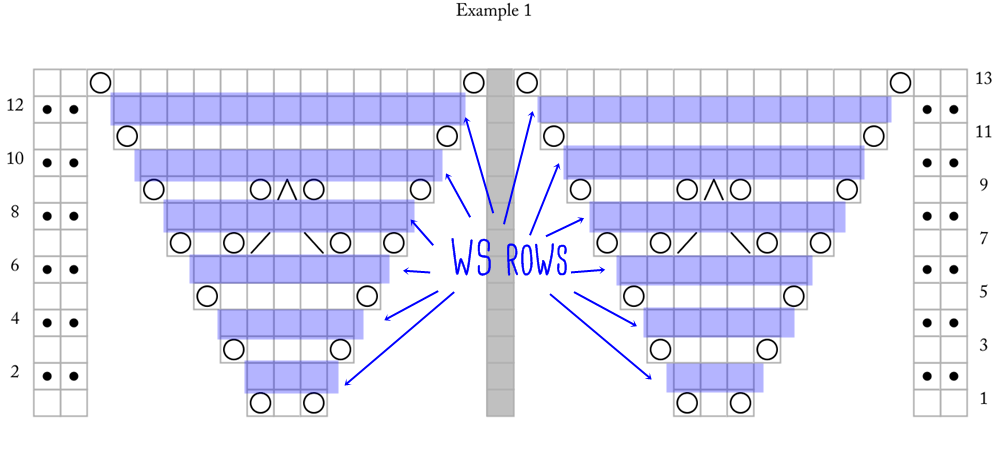 Lace-Chart-annotated-WS.png