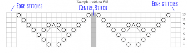 Lace-Chart_no_WS_edgecentre.png