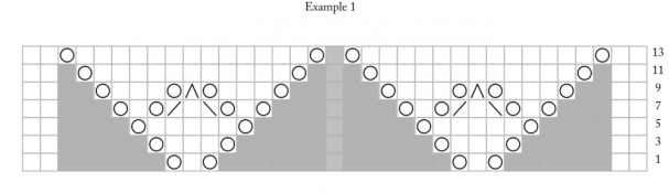 Basic-Chart_no-WS_hiddenitemsshown.png