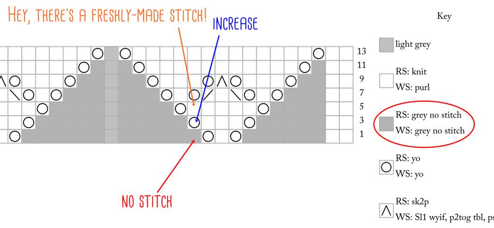 Basic-Chart_no-WS_hiddenitemsshown_explanation.png