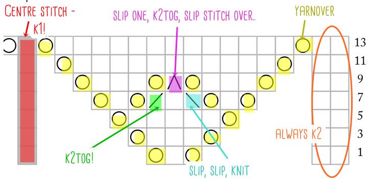Basic-Chart_no-WS_highlighter.png
