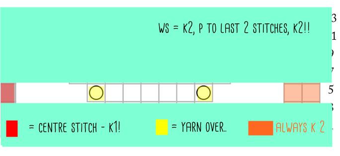 Basic-Chart_no-WS_post_it.png