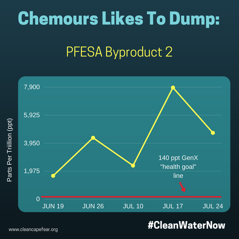 chemours likes to dump 2.png
