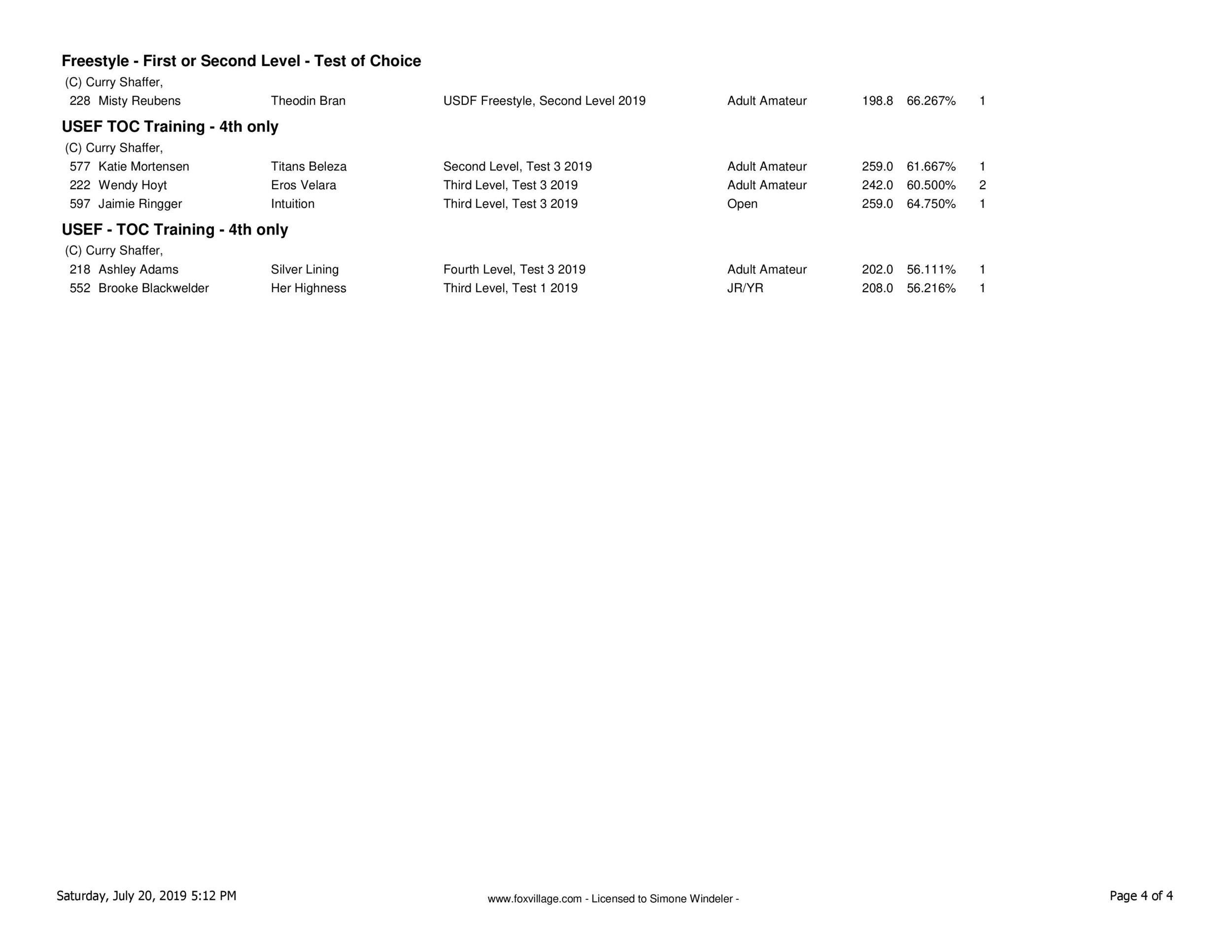 Results Sage Creek IV-4.jpg