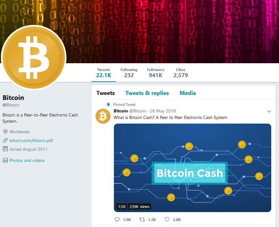 Old @Bitcoin | source: cryptonews.com