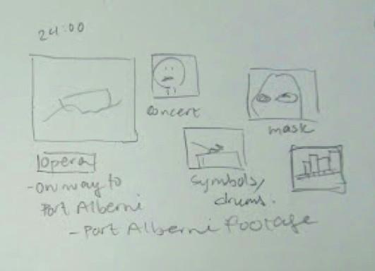 Ulla's film notes