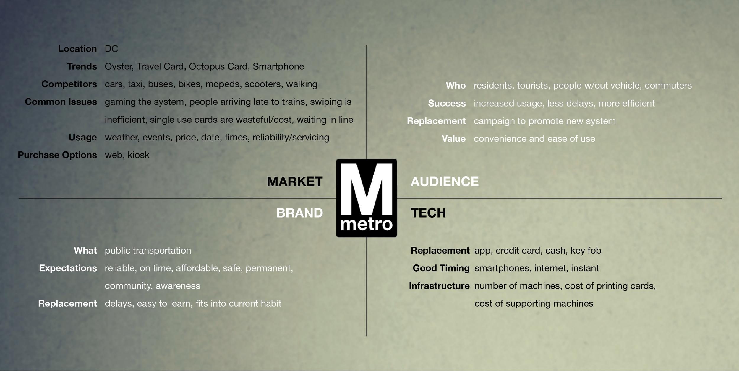 MTA_Market_placemat.png