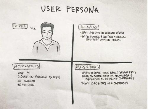User_Persona.jpg