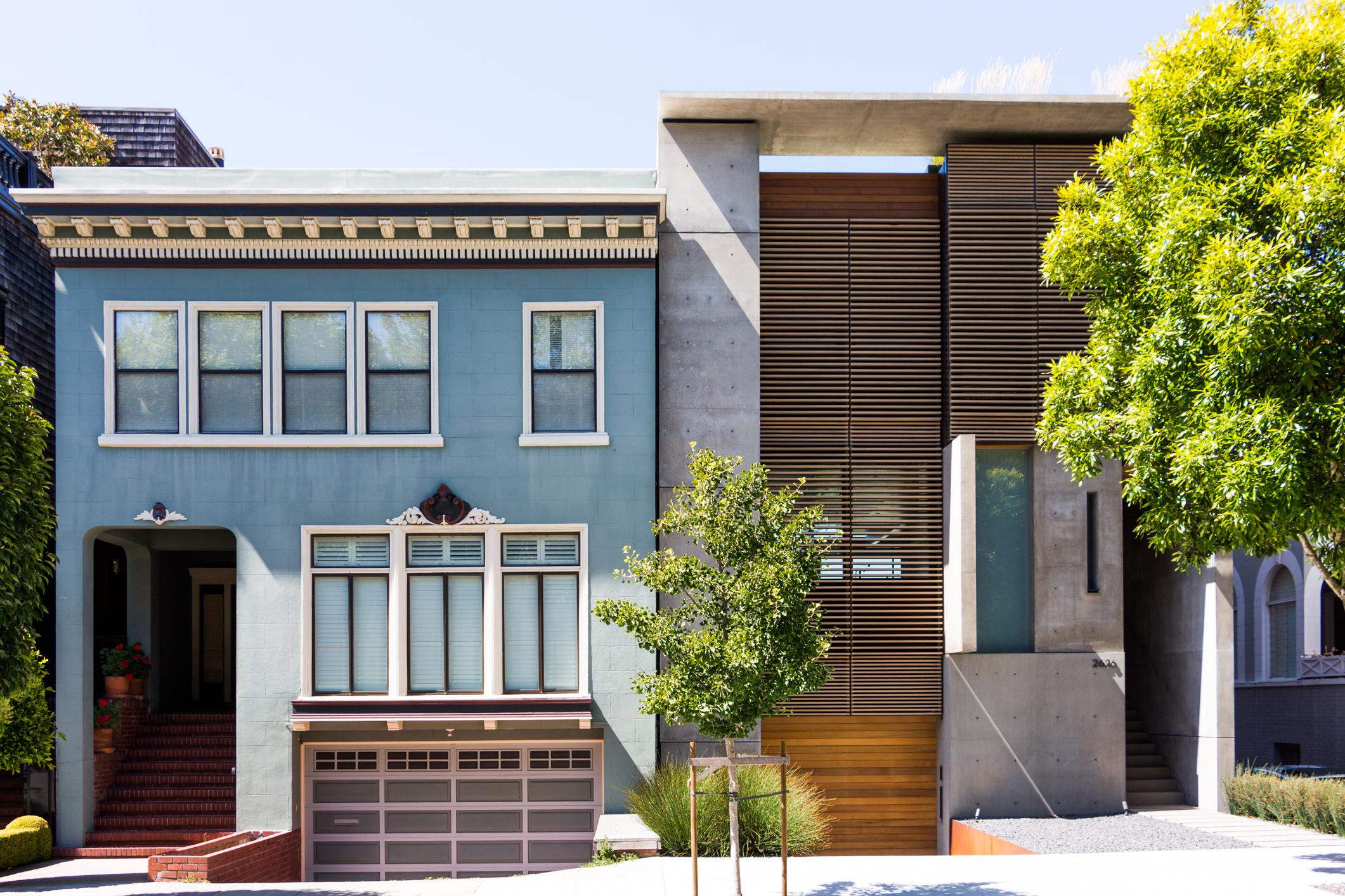 San Francisco Real Estate Predictions