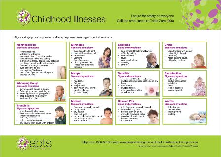Childhood Illnesses Image.png