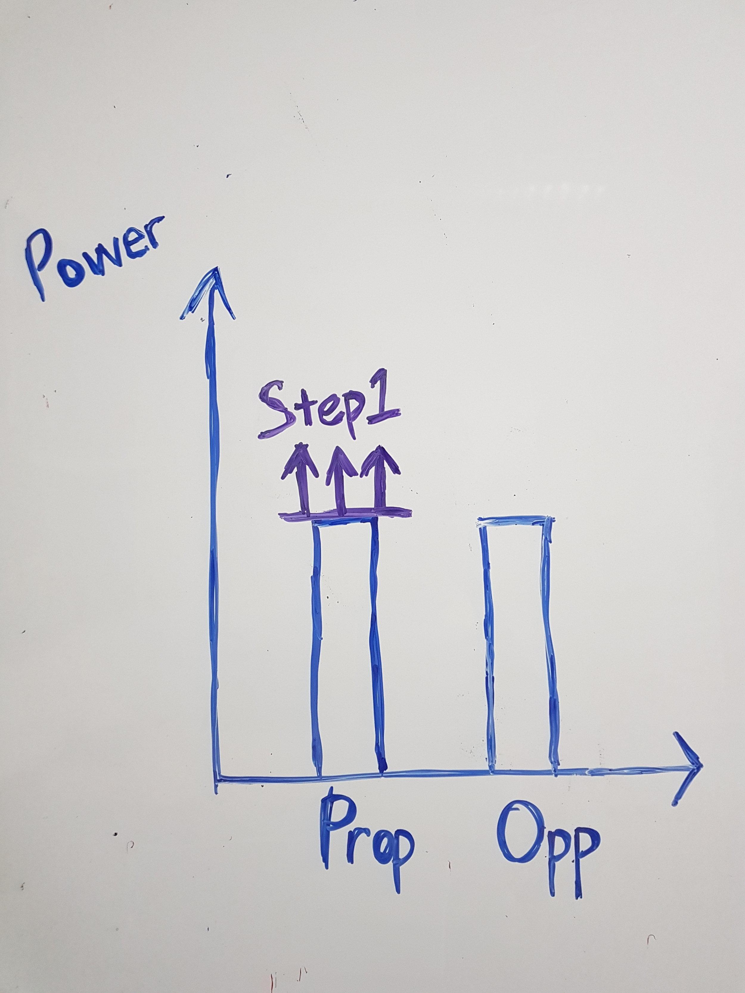 POWER OVERWHELMING!