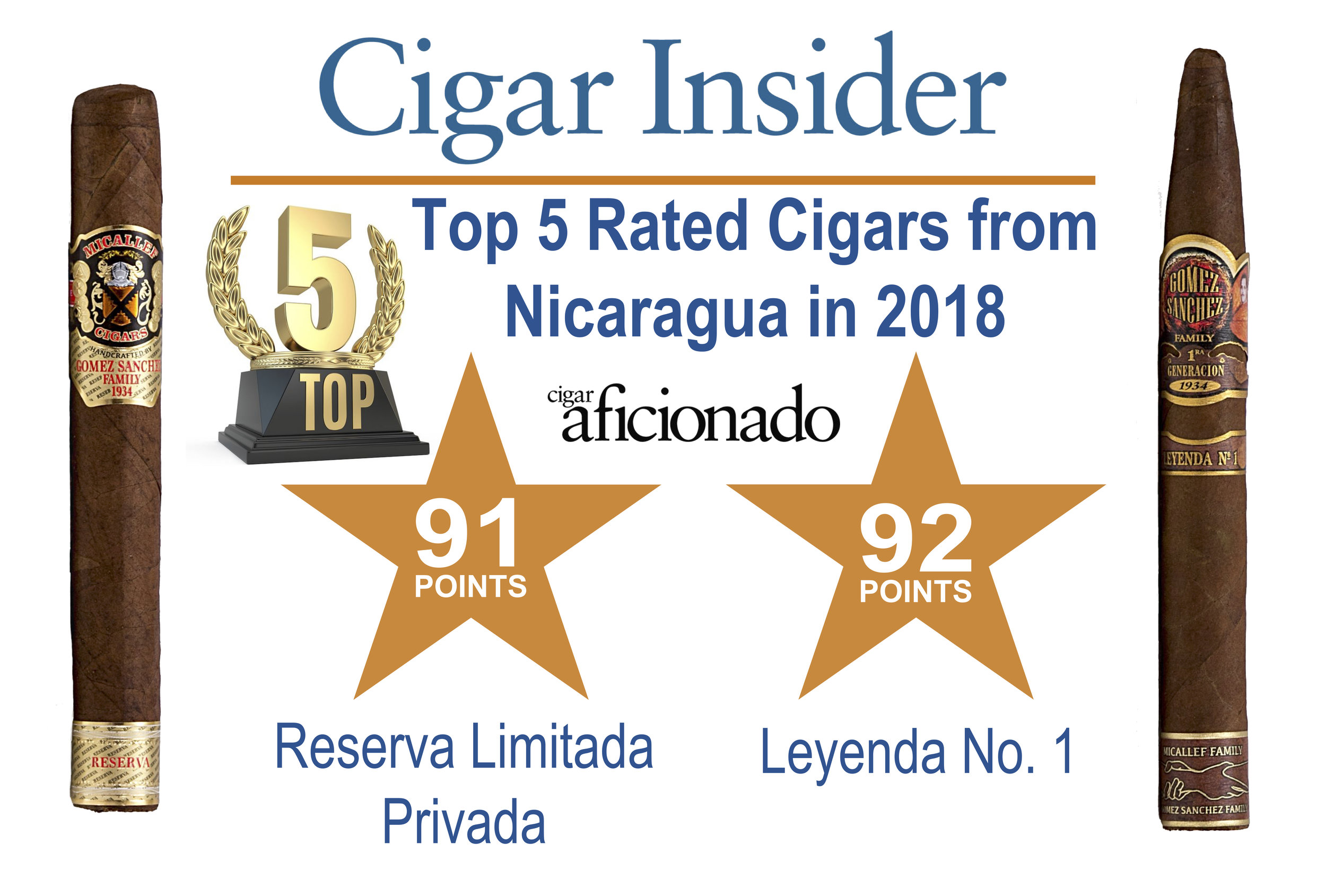 MICALLEF BLOG CI 2018 Top 5 Rated Cigars from Nicaragua in 2018.jpg