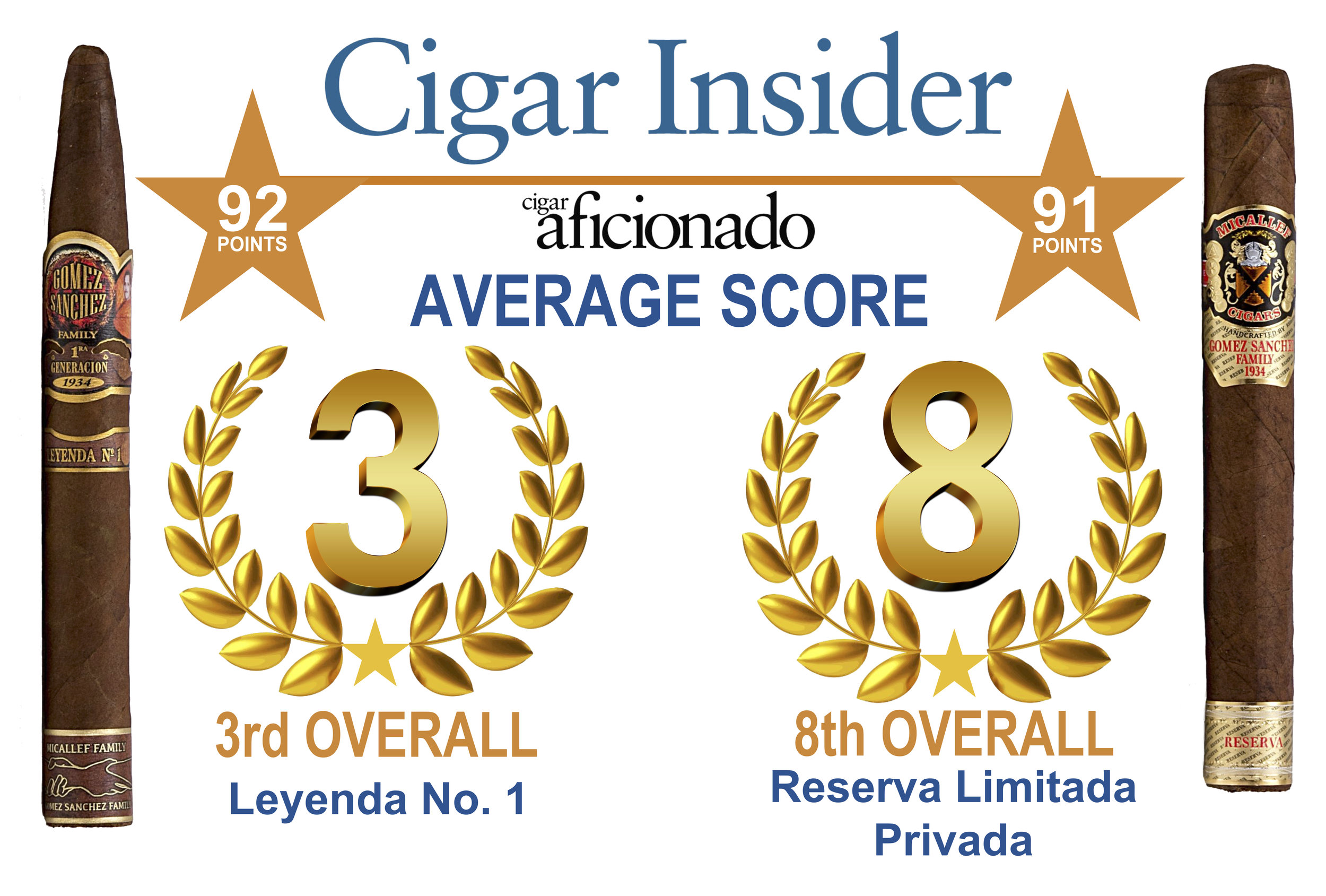 Cigar Insider Aficionado Best Cigars 2018.jpg