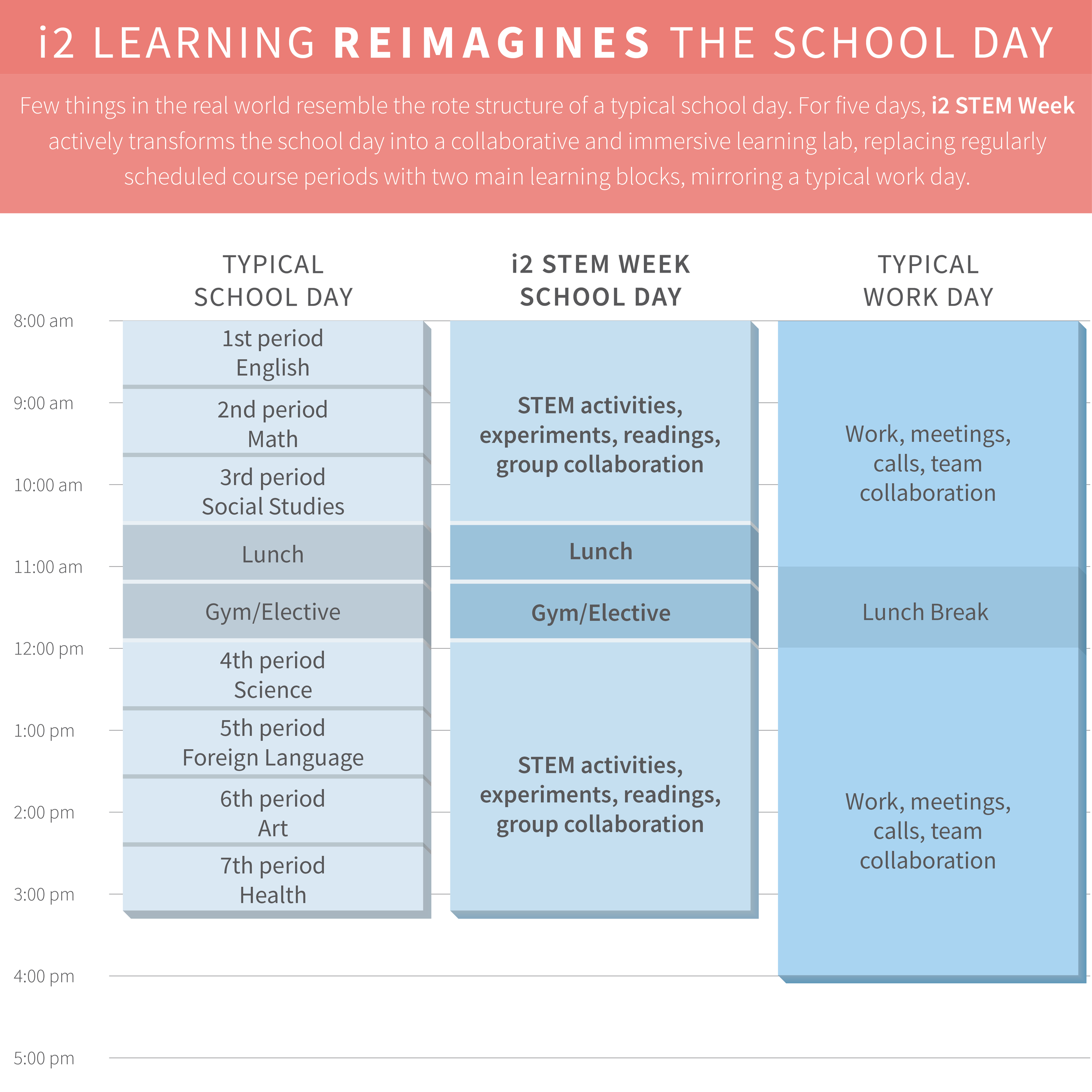 School Day Infographic 1-01.png