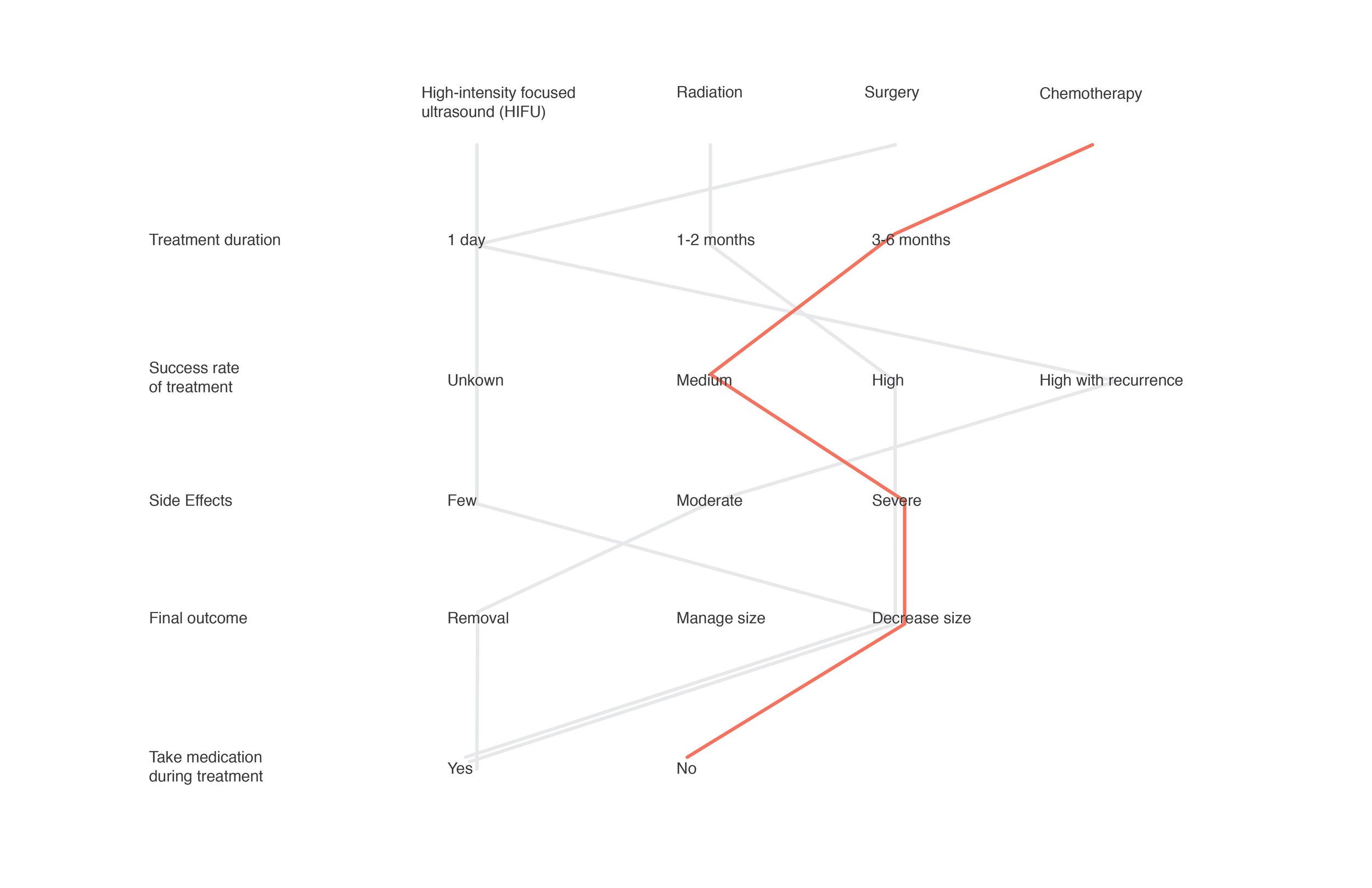 diseases-22-22_web.jpg