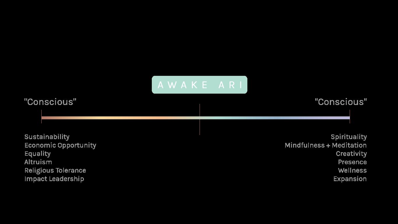 awakearichart.png