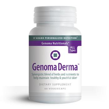 Genoma Derma.png