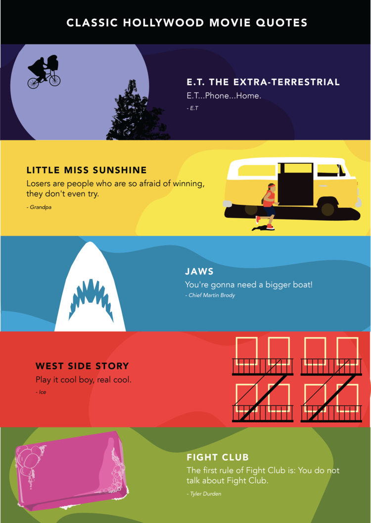 Classic movie quotes with accompanied by iconic symbols from the film