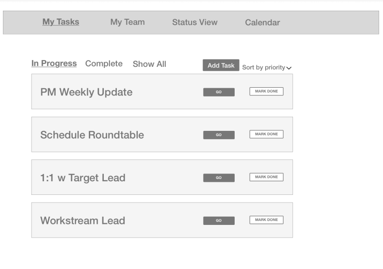 A detail view of task add feature.