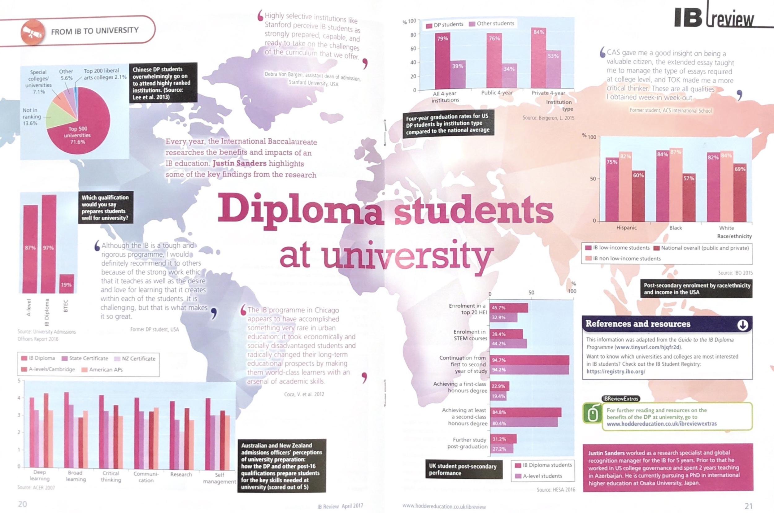 IBSO - Diploma Students at University.png