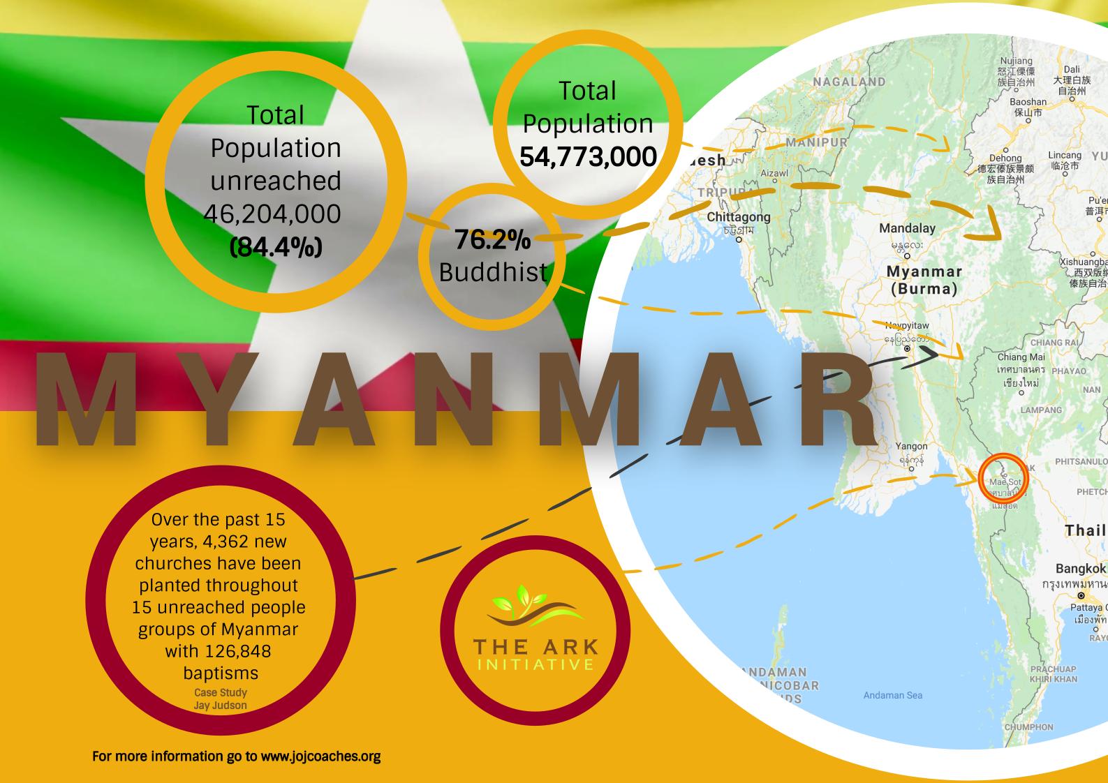 infographic Myanmar.jpg